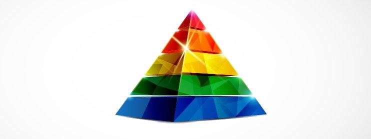 מודל-הפרמידה בהתייחסות למערך כיולים למכשירי מדידה