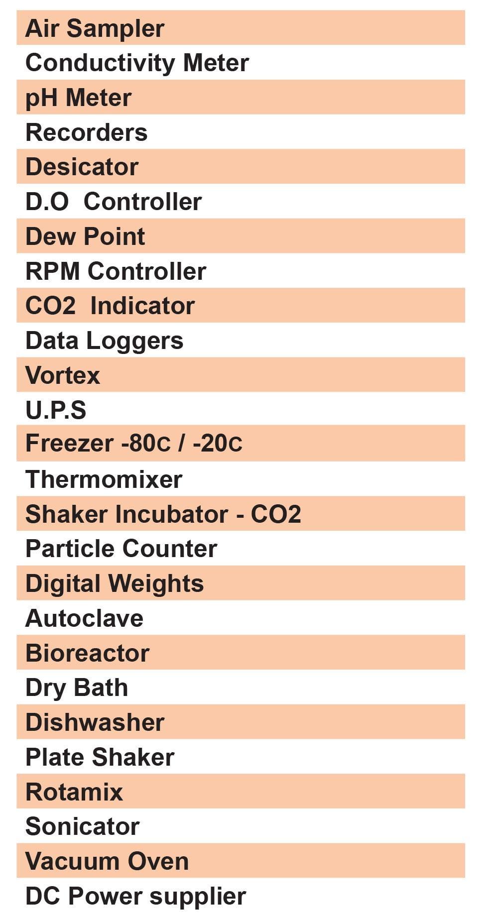כיול מכשירי מדידה - טבלת נתונים סוגי מכשירי מדידה